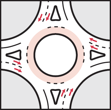 When driving in a roundabout, you should: